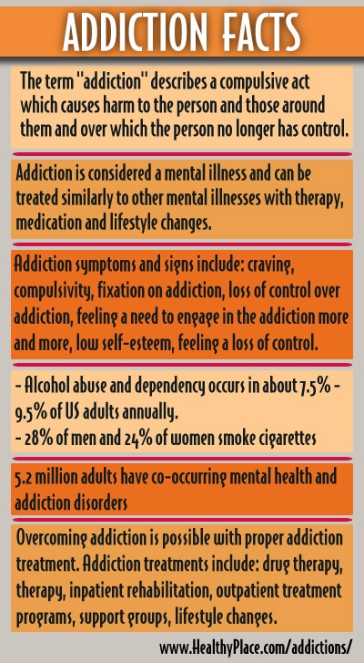 facebook addiction: symptoms and treatment essay Negative effects of facebook addiction as stated earlier in this article, too much consumption of facebook is detrimental especially for one's health and free essay sample on the given topic teamwork and collaboration in nursing written by academic experts with 10 years of experience.